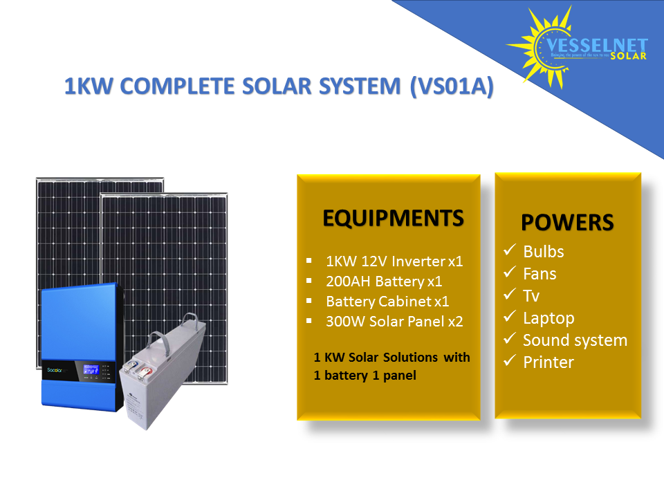 About 1 Kw Solar Panel System Affordable Solar Energy In Nigeria